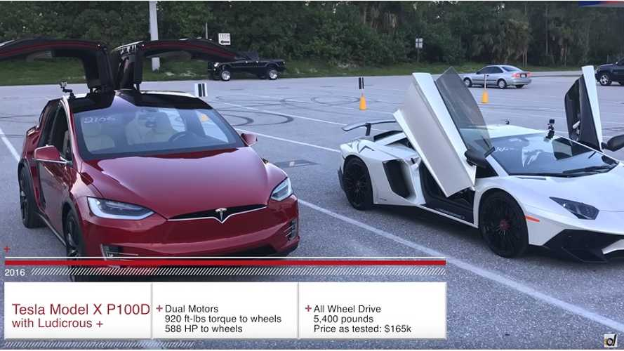 Tesla Model X Outguns Lamborghini Aventador To Set new World Record - Video
