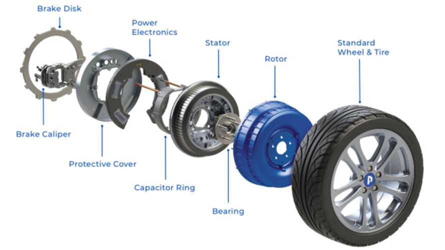 In-Wheel Motor Manufacturer Protean Electric Secures $40 Million Funding