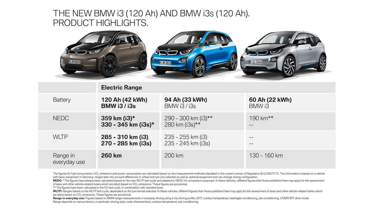 Purchasing The BMW i3 Is A Bold Decision: New Ad Video