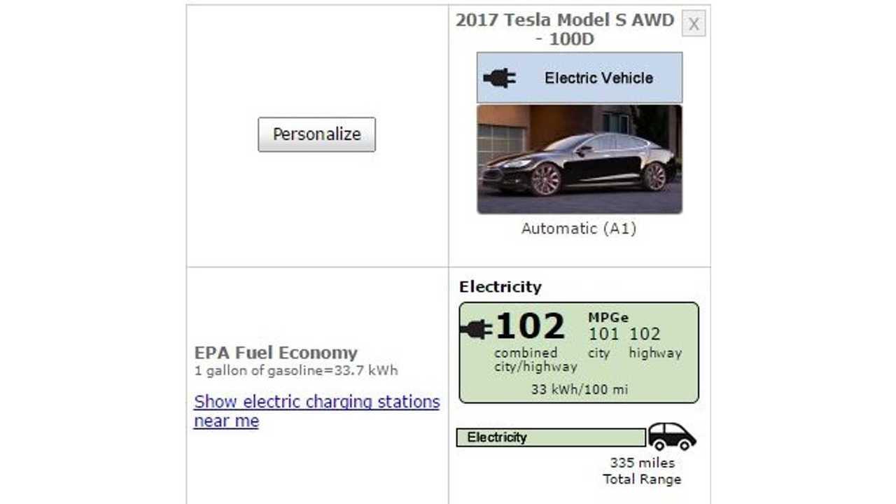 Breaking: Tesla Model S 100D Gets Record-Shattering EPA Range Of 335 Miles