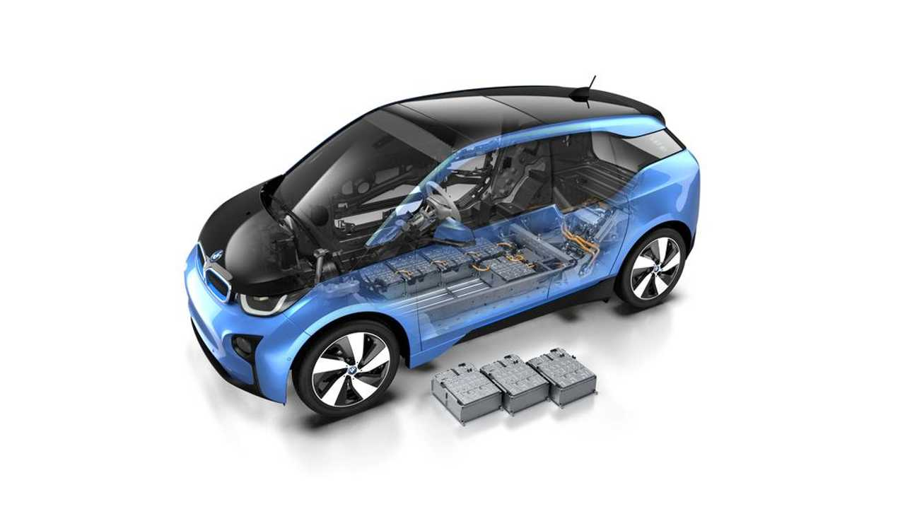 Why Matching Battery Size To Vehicle Use Matters