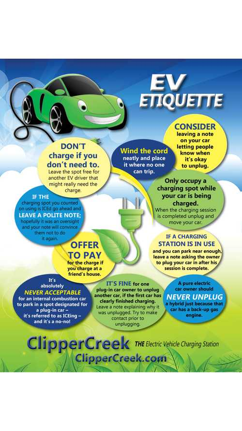 Electric Vehicle Etiquette By ClipperCreek - Infographic
