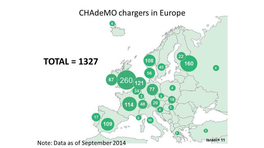 4,241 CHAdeMO Chargers Worldwide Officially