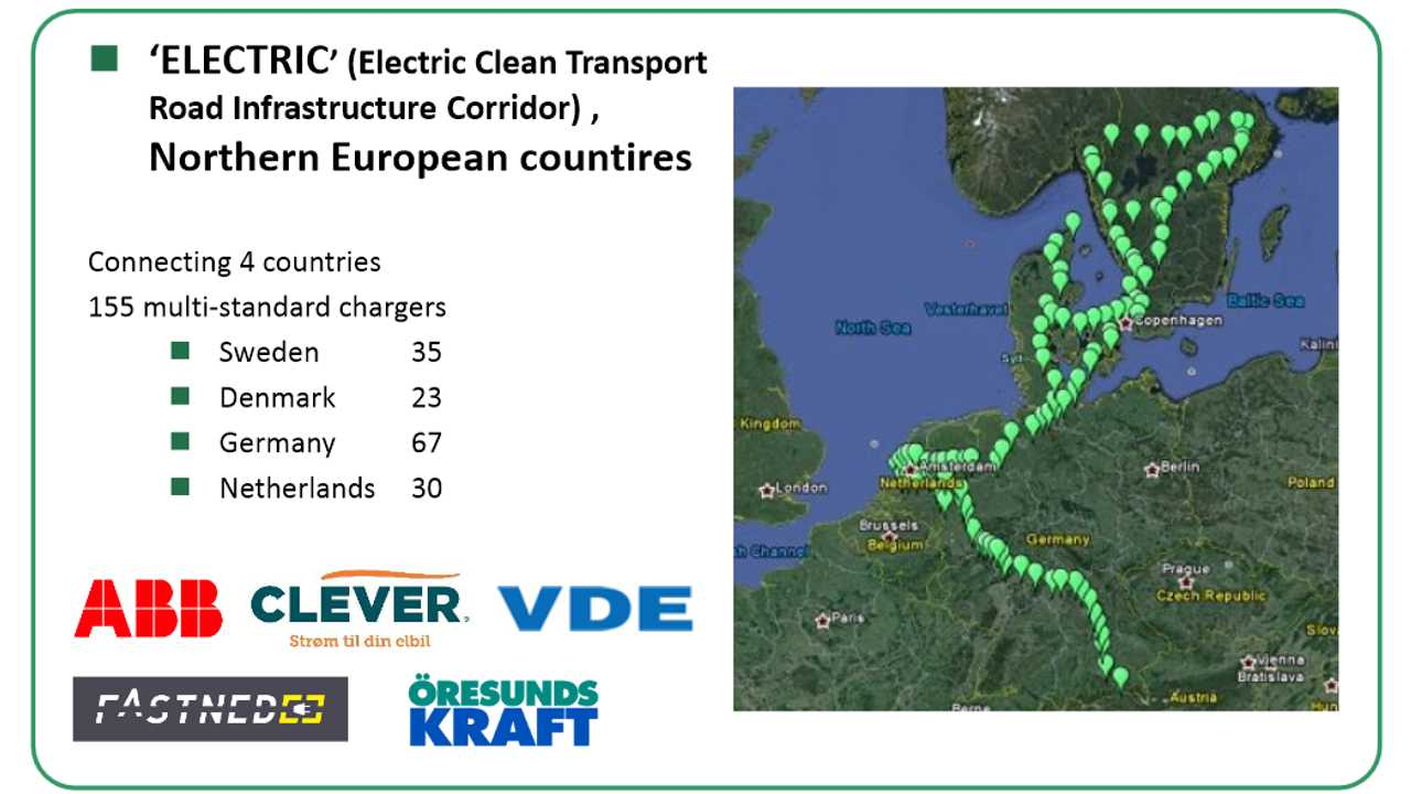 Multi-standard chargers: EU-funded projects (3/3)
