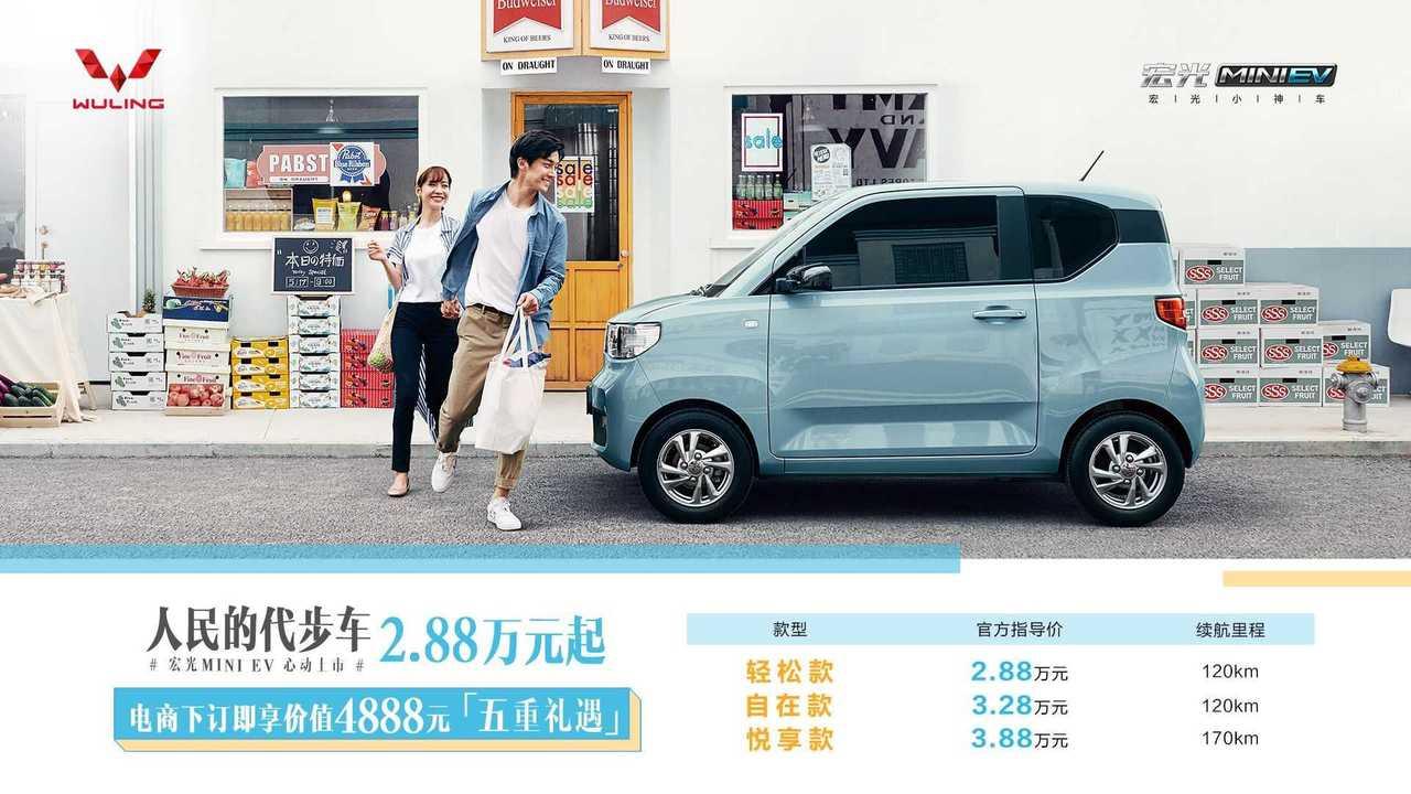 Wuling - Hong Guang MINI EV prices