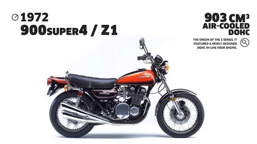 Watch Kawasaki Air-Cooled Z History Zip By In Just 30 Seconds