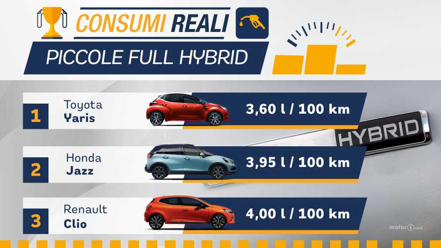 Toyota Yaris, Renault Clio e Honda Jazz, la sfida dei consumi reali
