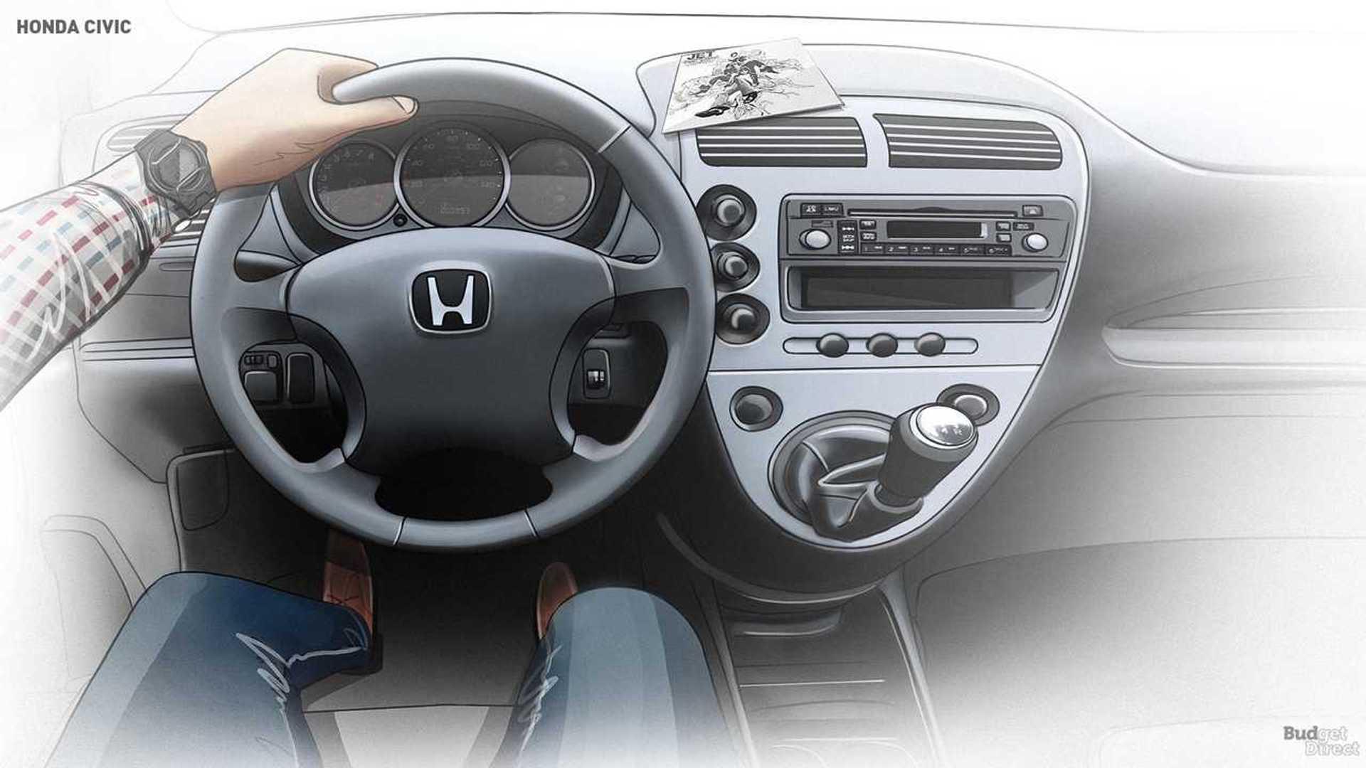 Kekurangan Honda Civic 2001 Tangguh