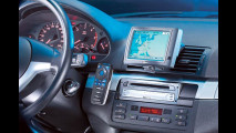 Navigation im Rückspiegel