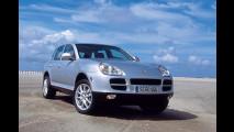 Preisanstieg bei Porsche