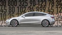 Tesla Model 3 Motor Math