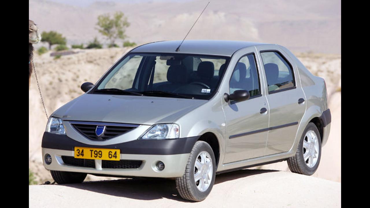 Preis für Dacia Logan fix