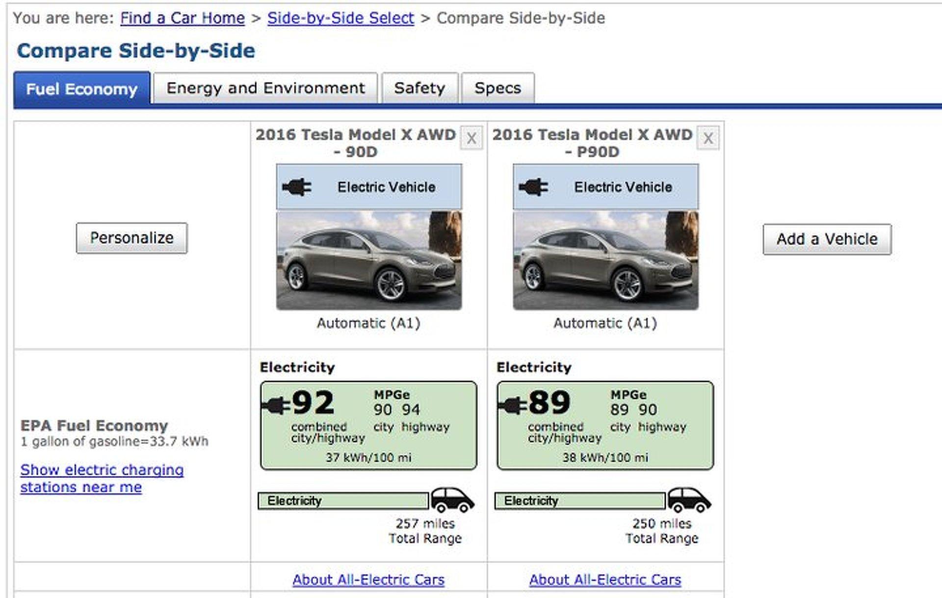 EPA Says Tesla Model X SUV Has a 257-Mile Range