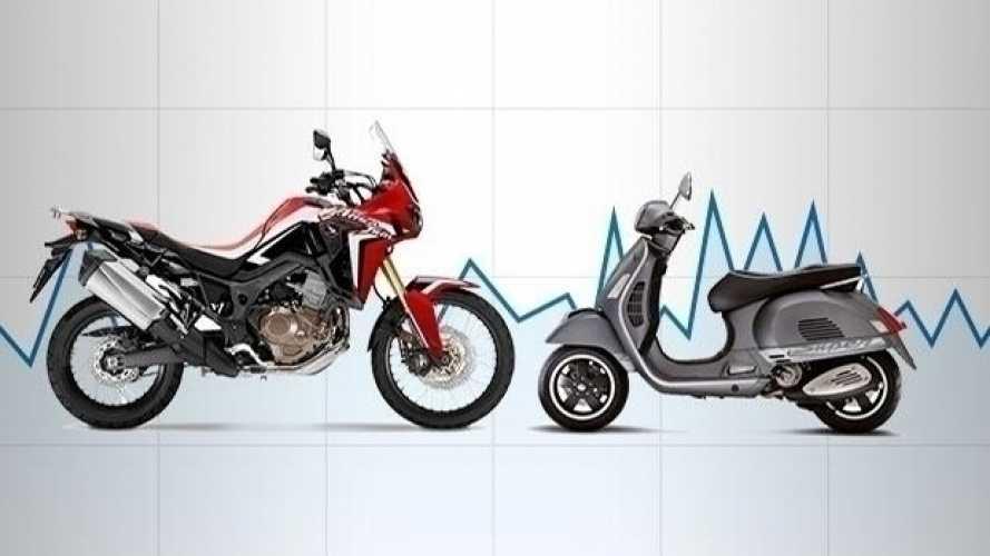 Mercato moto e scooter 2018: aprile positivo
