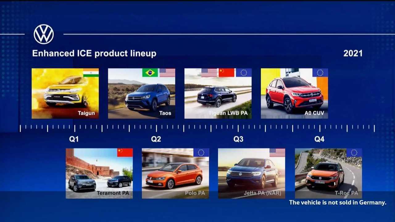 Volkswagen, risultati 2020 e piano prodotti 2021