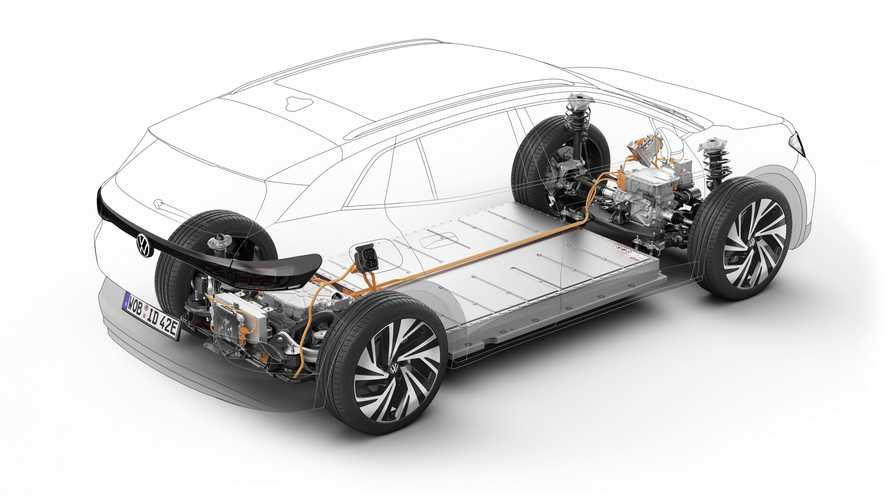US: Volkswagen Announces All-Wheel Drive ID.4 Prices And Specs