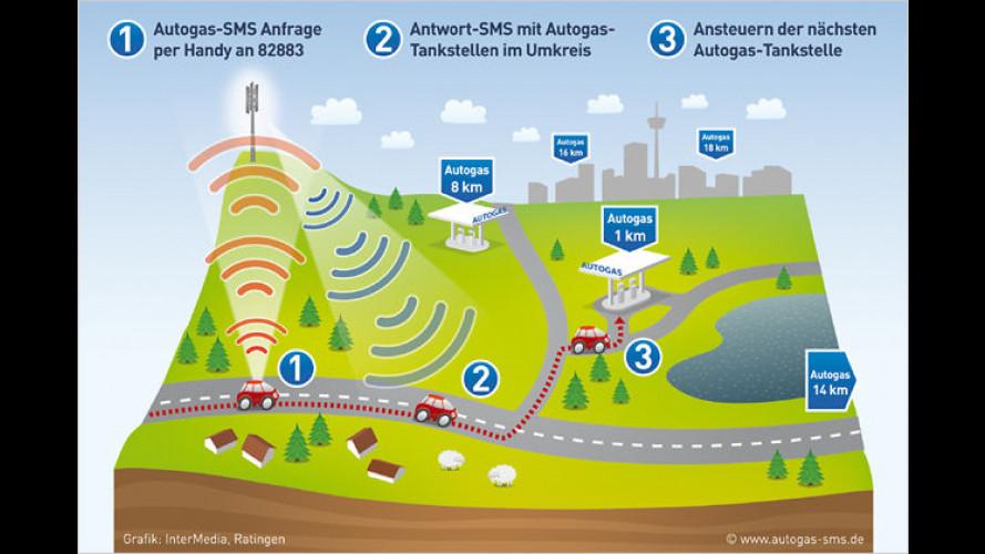 Lotsendienst: Per SMS zur nächstes Autogas-Tankstelle