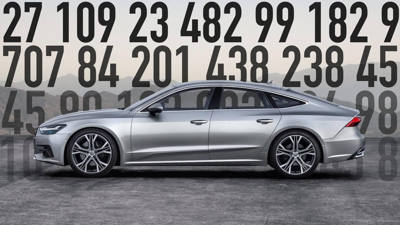 Audi A7 Motor Math