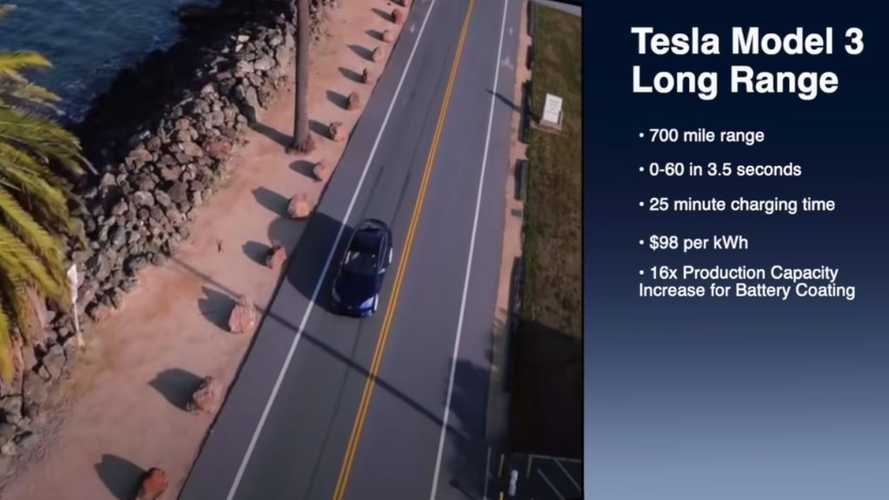 Could Tesla reveal a 700-mile Model 3? New battery tech may make this possible