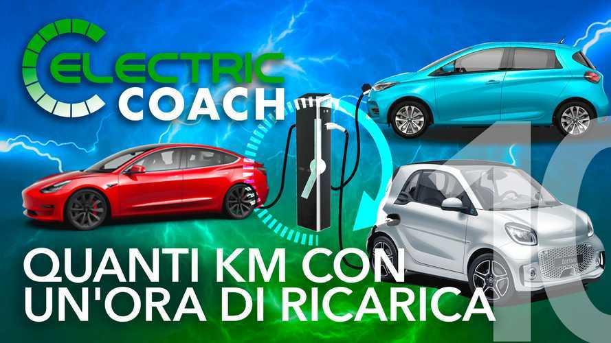 Quanto ci vuole per ricaricare un'auto elettrica? Ecco le variabili
