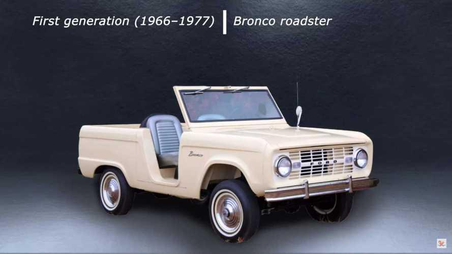 Ford Bronco Evolution