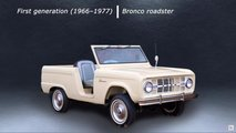 Ford Bronco Evolution