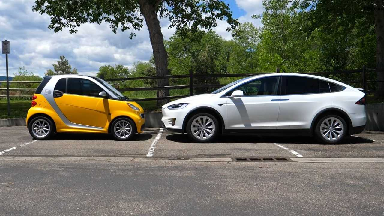 Used Electric Smart Car Is $80K Less Than Tesla Model X ...