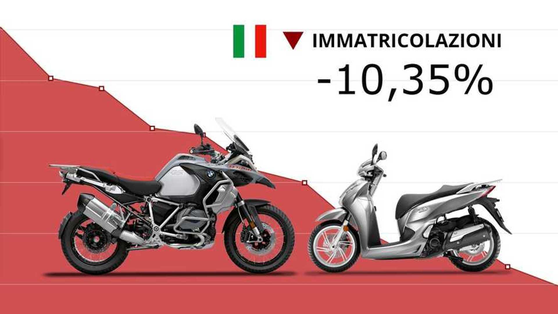 Mercato moto e scooter: maggio chiude al -10,35%