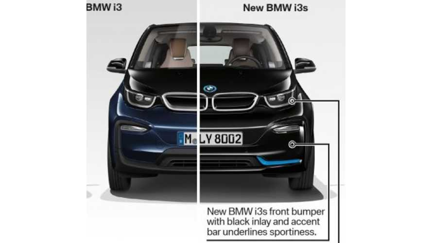 New 2018 BMW i3 & i3s Compared: Full Specs, Massive Gallery, Video