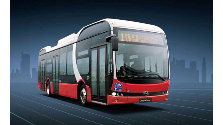 BYD Receives Order For 27 Electric Buses From Denmark