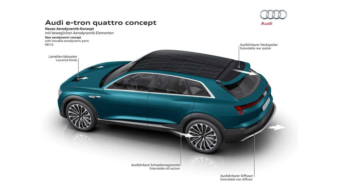 Audi E Tron Quattro Concept New Aerodynamic With Moveable Parts