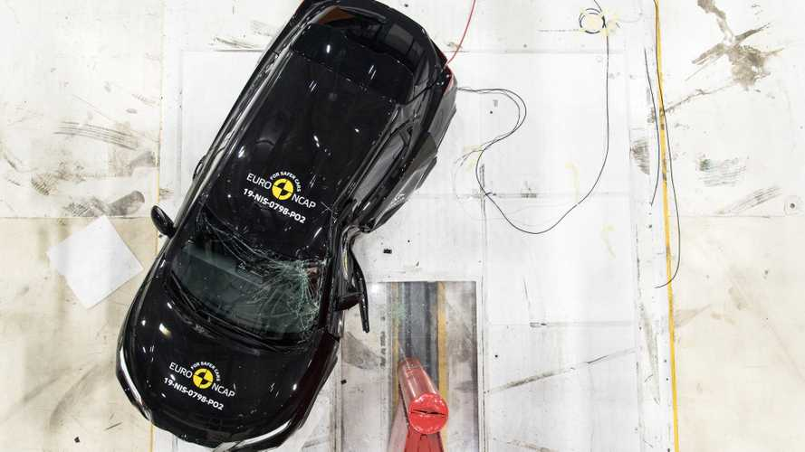 Nissan Juke (2020), i crash test Euro NCAP