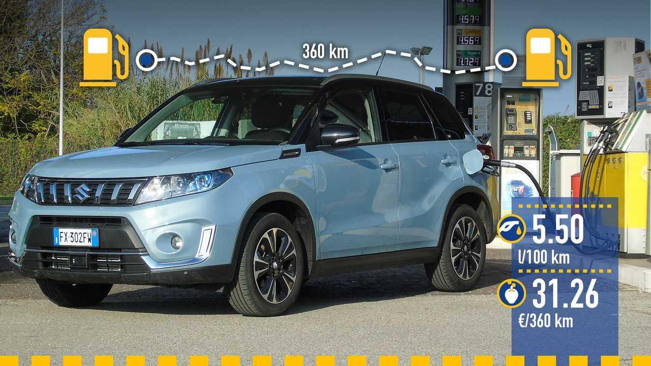 Suzuki Vitara 1.0 benzina AWD, la prova consumi