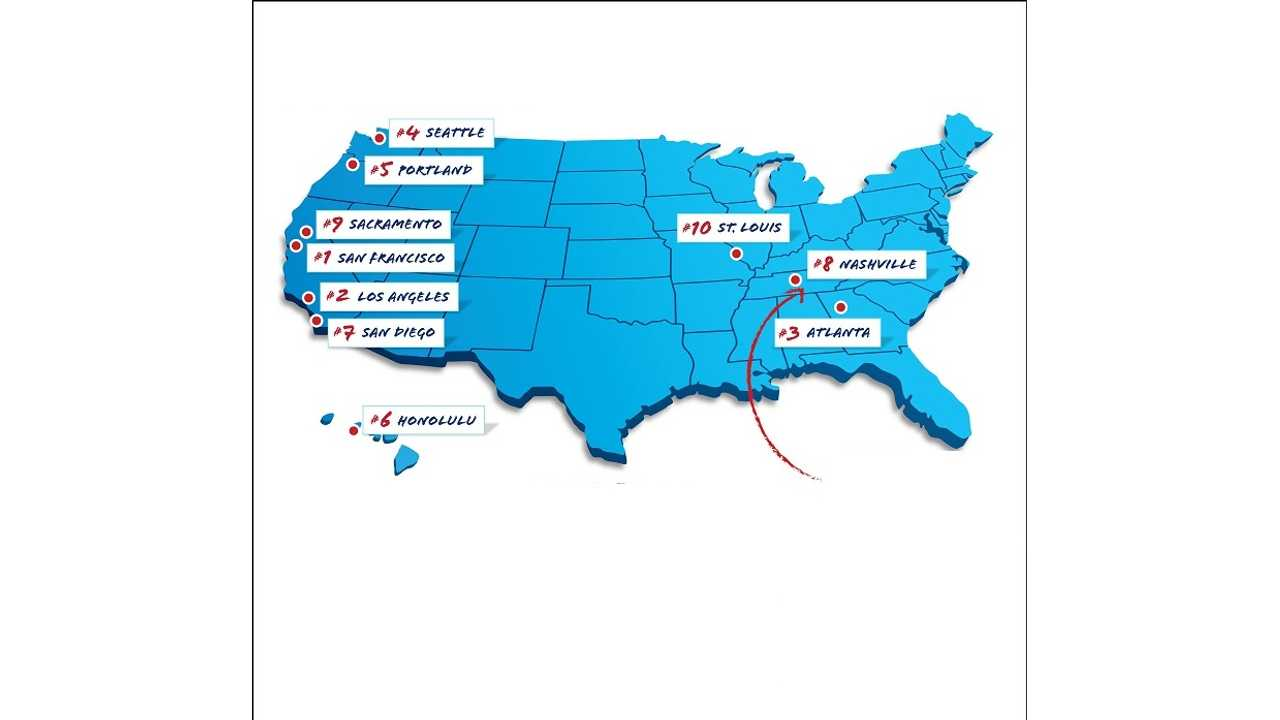 Top Ten 10 Sales Markets For The Nissan LEAF Show Plug-In Hotbeds For US (Graphic + Video)