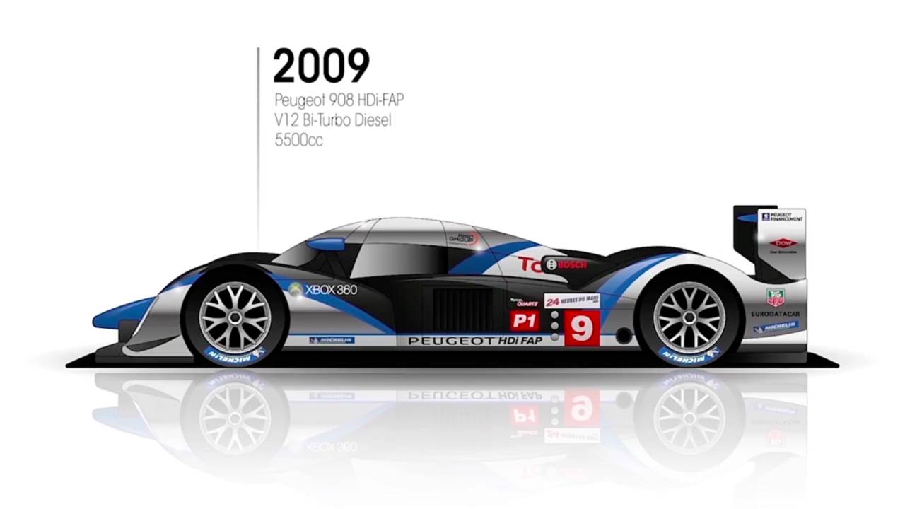 2009: Peugeot 908 HDi FAP
