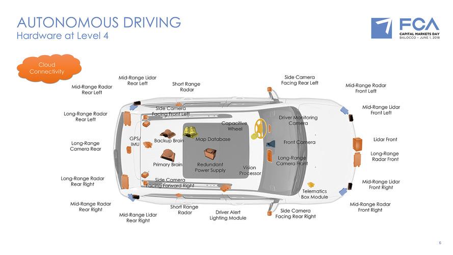la-guida-autonoma