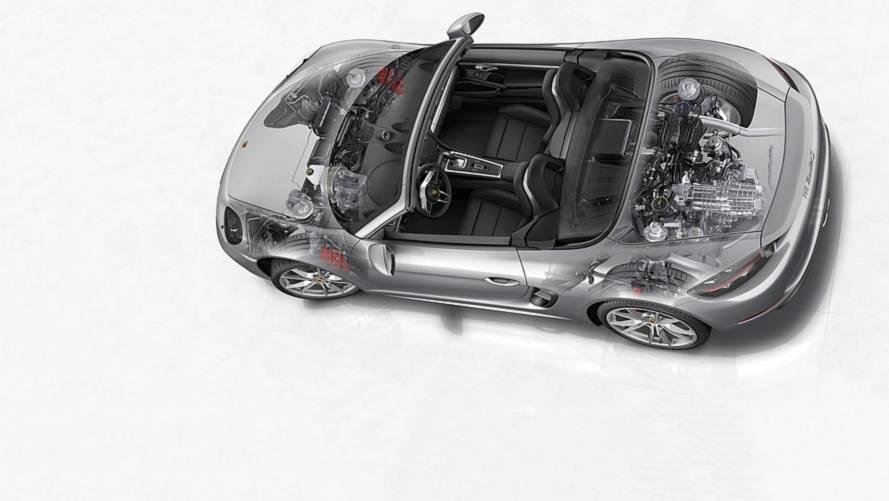 Comparativo Porsche 718 Boxster GTS vs Audi TT RS