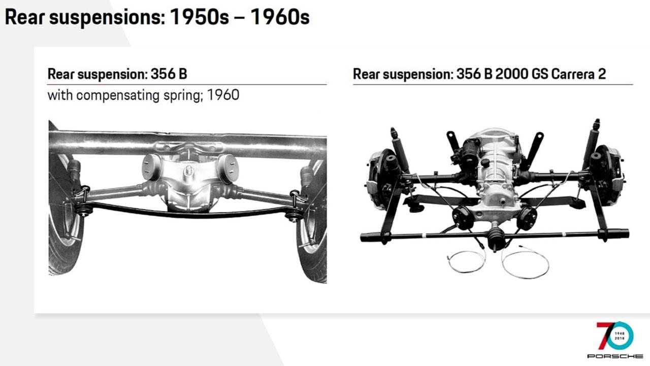 Rear Suspension 356