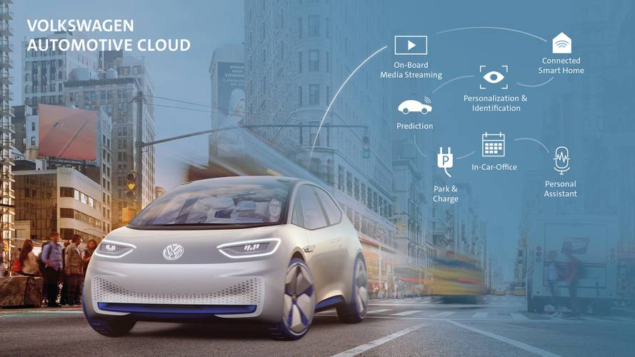 VW Announces Partnership With Microsoft For Cloud Connectivity
