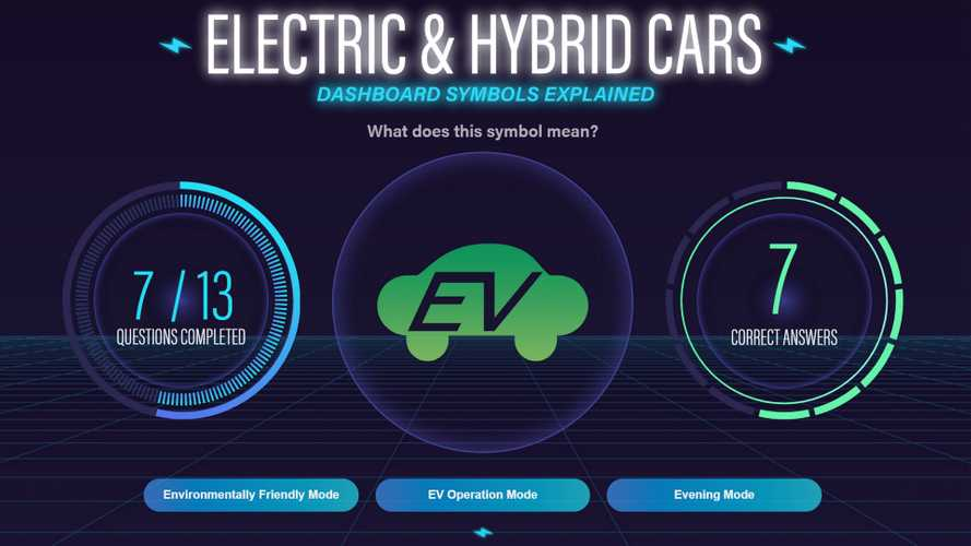 Can You Get All EV Warning Symbols Right? Take This Quiz!