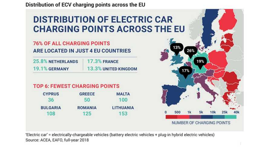 These European countries had highest increase in EV chargers