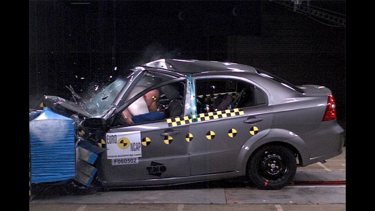 Neue Crashtests