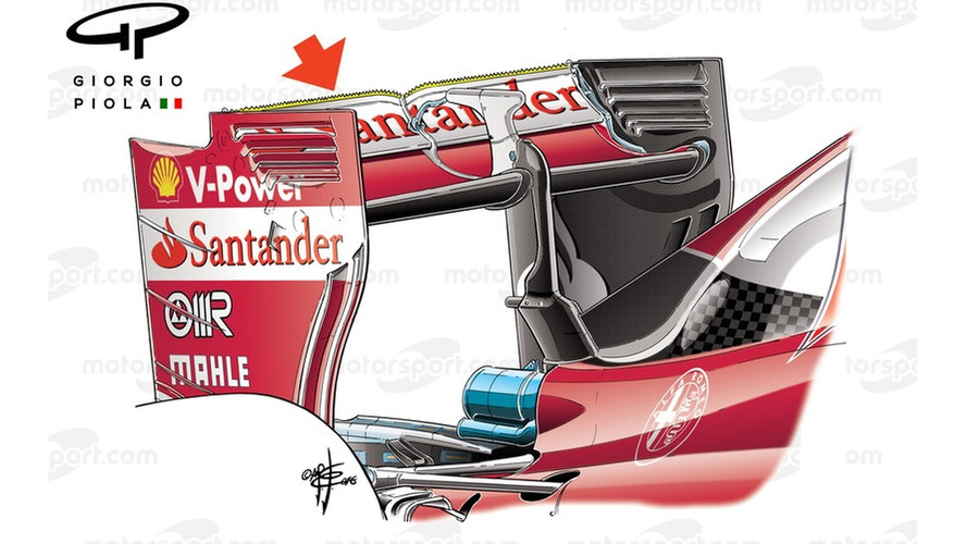 Ferrari SF16-H serrated gurney flap rear wing
