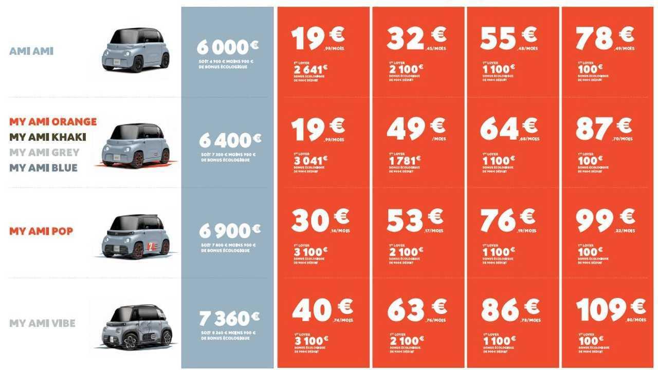 Tarifs Citroën Ami