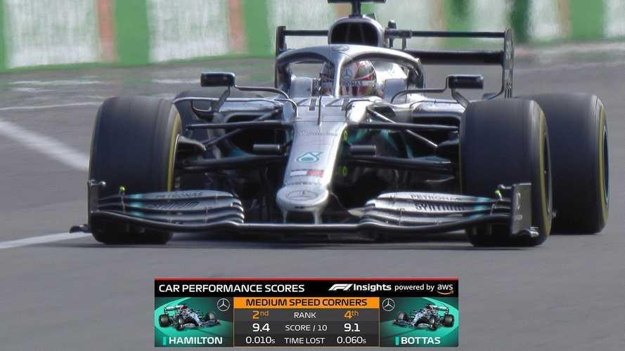 F1 2020: ¡así lucen los nuevos gráficos de televisión!
