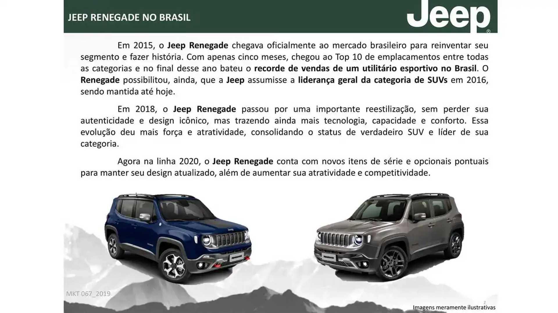 Jeep Renegade 2020 - Material de concessionária