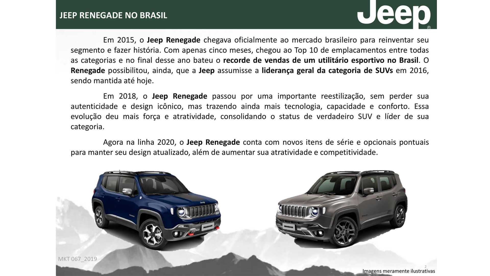 Jeep Renegade 2020 perderá câmbio manual - Portal Lubes