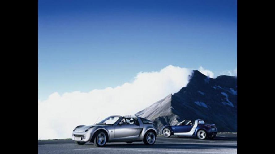 smart Roadster e Roadster-Coupé