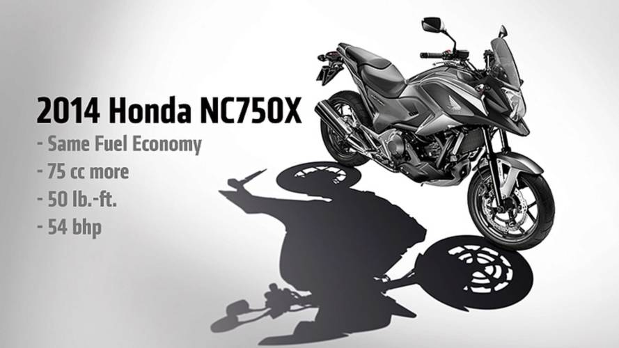 2014 Honda NC750X: First Official Photos and Specs