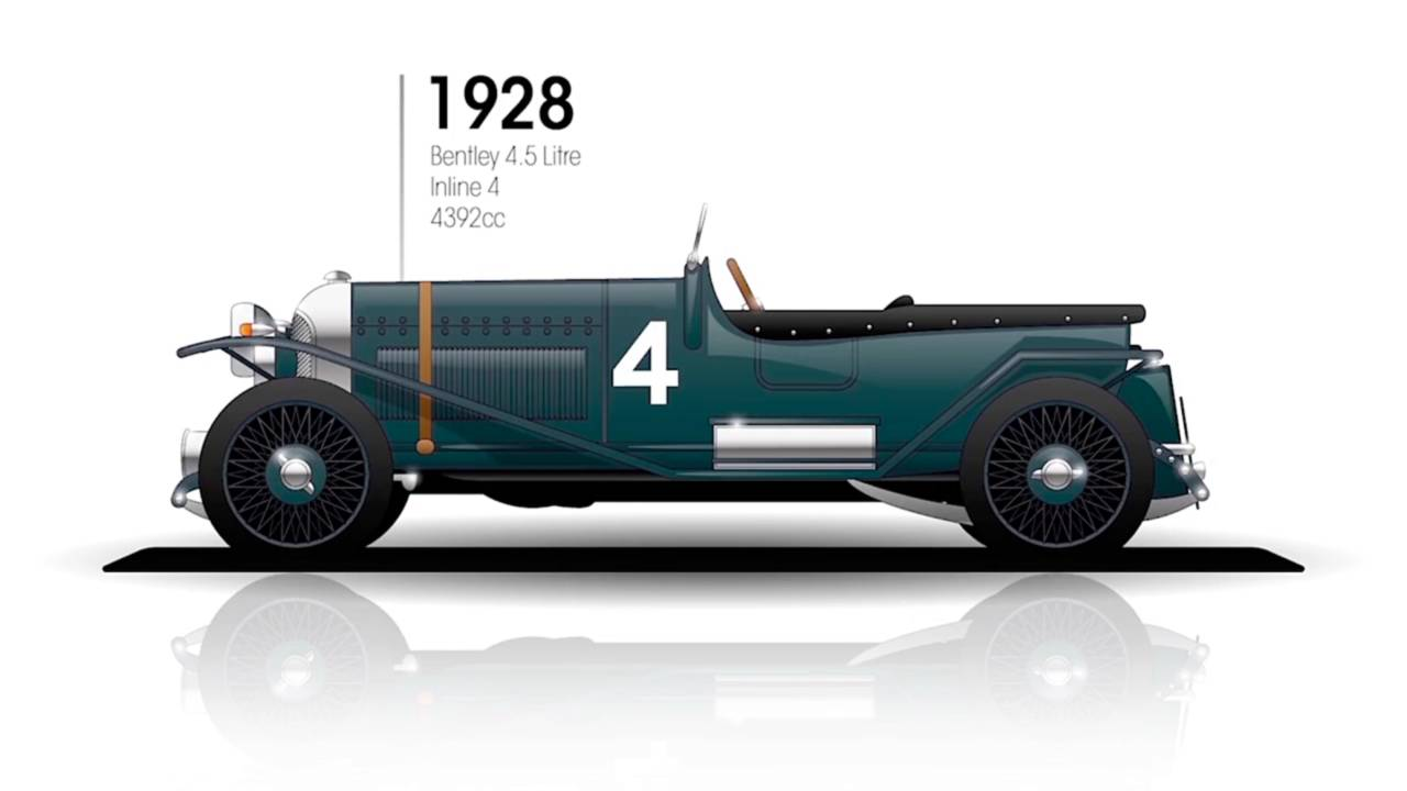 1928: Bentley 4½ Litre